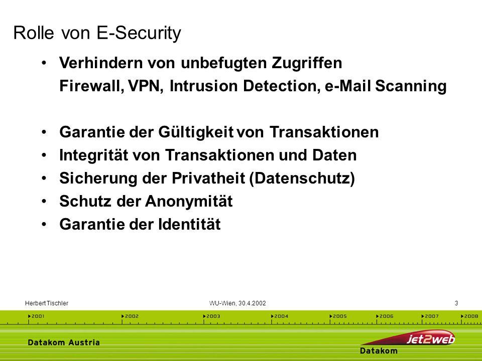 Herbert Tischler WU-Wien, 30.4.20023 Verhindern von unbefugten Zugriffen Firewall, VPN, Intrusion Detection, e-Mail Scanning Garantie der Gültigkeit v