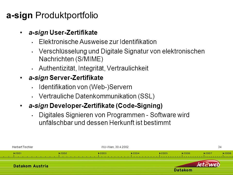 Herbert Tischler WU-Wien, 30.4.200234 a-sign User-Zertifikate Elektronische Ausweise zur Identifikation Verschlüsselung und Digitale Signatur von elek