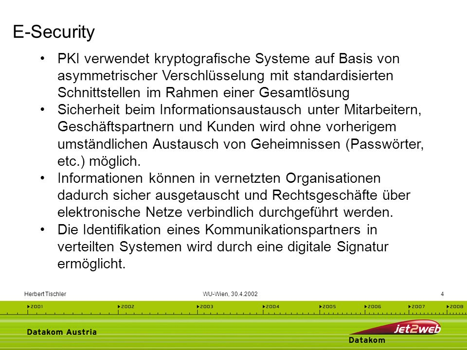 Herbert Tischler WU-Wien, 30.4.200235 A-Sign Light Demo 30 Tage gültig verfügbar – Einfach und schnell per Web und E-Mail A-Sign Light verfügbar – Einfach und schnell per Web und E-Mail A-Sign Medium (User, Server, Developer) verfügbar – Weitergehende Überprüfung der Identität durch Übermittlung von Kopien geeigneter Dokumente A-Sign Strong und Strong+ verfügbar – Die Identitätsprüfung erfolgt persönlich beim Postamt und Private-Key am PC oder auf Smartcard (Strong+) erstellt.