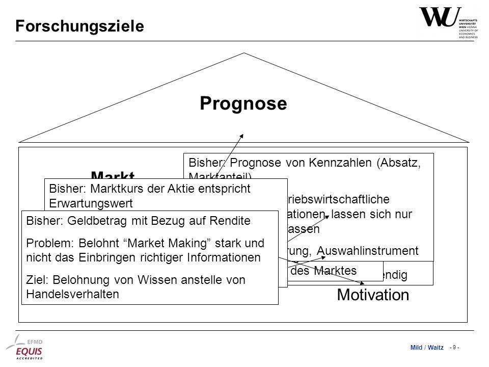 Mild / Waitz - 9 - Markt Prognoseziel Abrechnung Marktmechanismus Händler Wissen Erfahrung Motivation Prognose Forschungsziele Bisher: Orientierung an