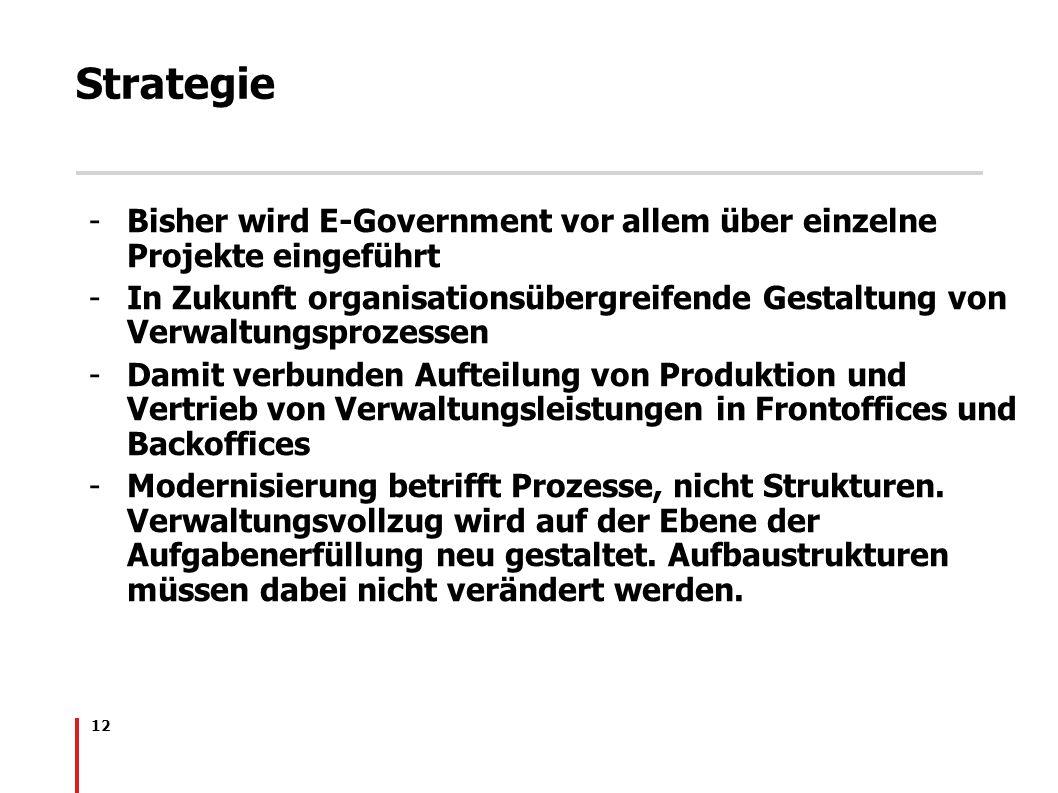 12 Strategie -Bisher wird E-Government vor allem über einzelne Projekte eingeführt -In Zukunft organisationsübergreifende Gestaltung von Verwaltungspr