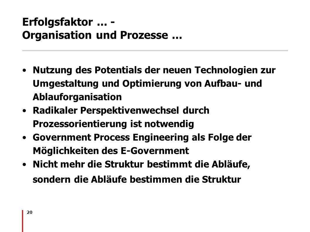 20 Erfolgsfaktor... - Organisation und Prozesse... Nutzung des Potentials der neuen Technologien zur Umgestaltung und Optimierung von Aufbau- und Abla