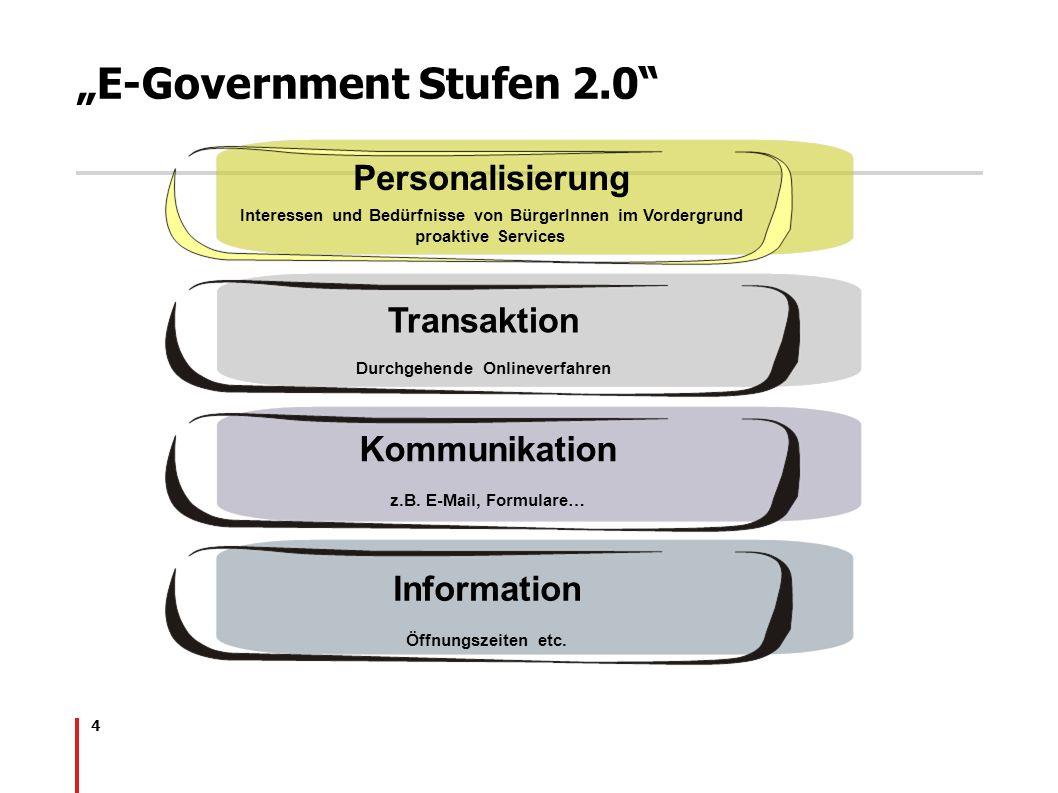 4 E-Government Stufen 2.0 Information Öffnungszeiten etc. Kommunikation z.B. E-Mail, Formulare… Personalisierung Interessen und Bedürfnisse von Bürger