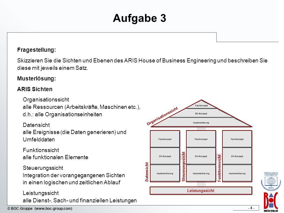 - 4 - © BOC-Gruppe (www.boc-group.com) Aufgabe 3 Organisationssicht Datensicht Steuerungssicht Funktionssicht Leistungssicht Fragestellung: Skizzieren Sie die Sichten und Ebenen des ARIS House of Business Engineering und beschreiben Sie diese mit jeweils einem Satz.