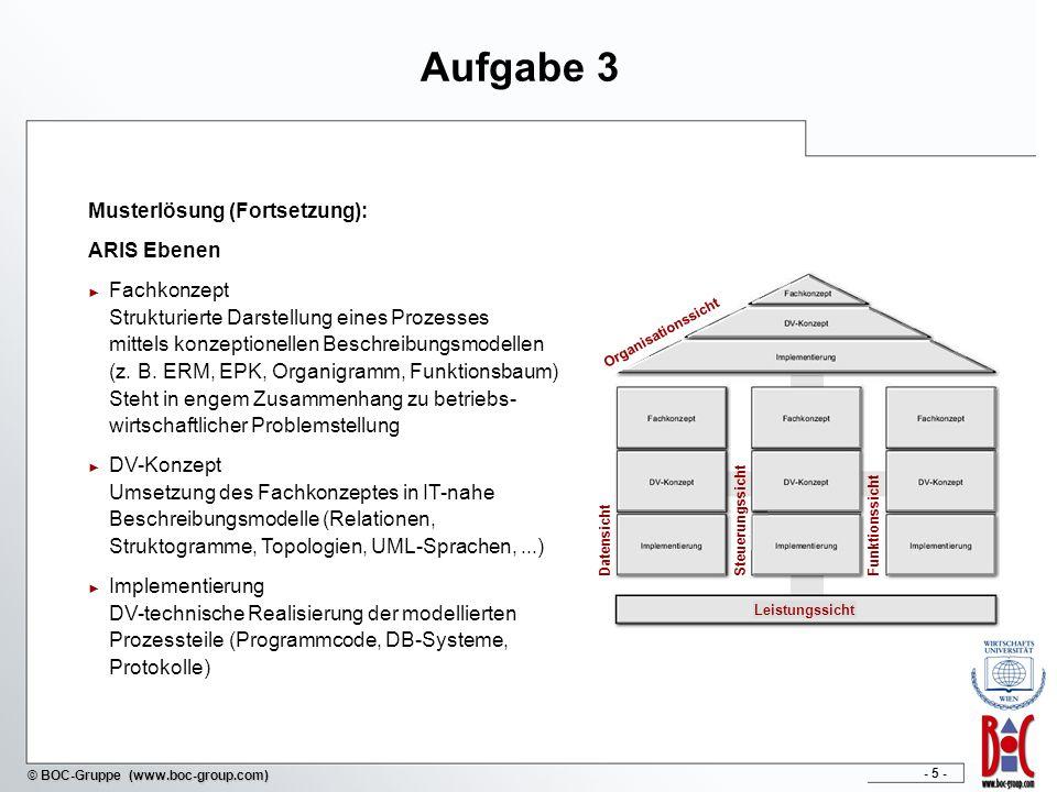 - 6 - © BOC-Gruppe (www.boc-group.com) Aufgabe 4 Vorbereiten der Prozessmodellierung Strategie- und Ordnungsrahmen entwickeln Istmodellierung und Istanalyse durchführen Sollmodellierung und Prozessoptimierung Prozessorientierte Aufbauorganisationsgestaltung Einführung der Prozesse Kontinuierliches Prozessmanagement