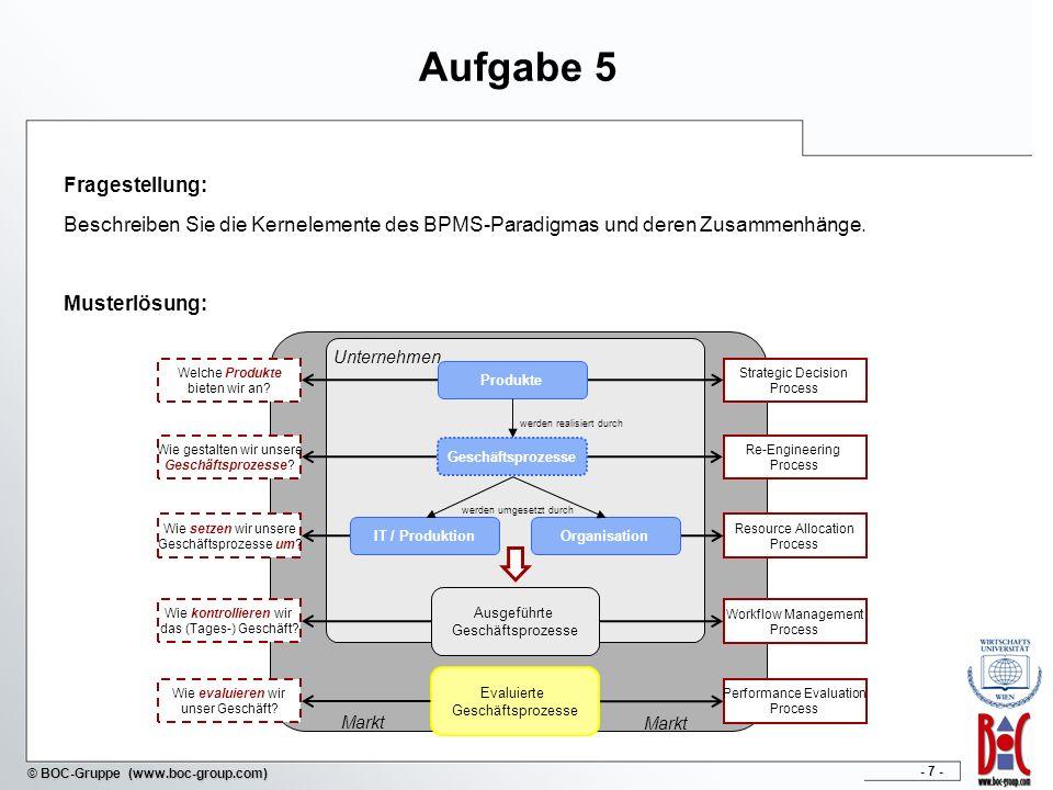 - 8 - © BOC-Gruppe (www.boc-group.com) Aufgabe 5 Musterlösung (Alternative): Produkt X Produkt- komponente Y Produkt- Geschäfts- prozesse Produkte Organisations- einheiten Informations- technologie
