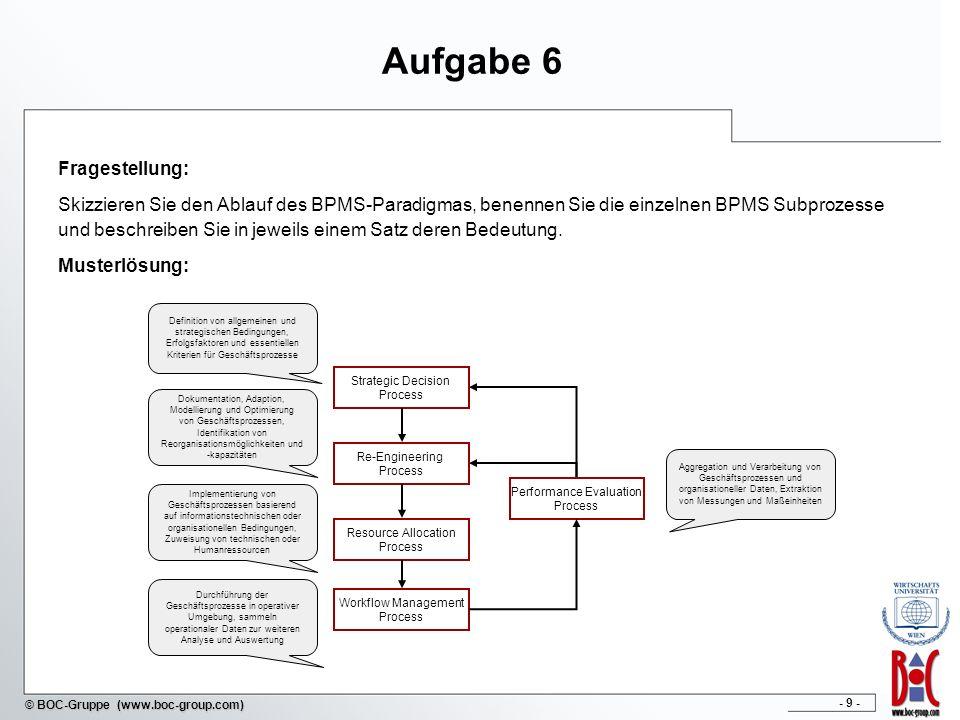 - 9 - © BOC-Gruppe (www.boc-group.com) Aufgabe 6 Fragestellung: Skizzieren Sie den Ablauf des BPMS-Paradigmas, benennen Sie die einzelnen BPMS Subprozesse und beschreiben Sie in jeweils einem Satz deren Bedeutung.