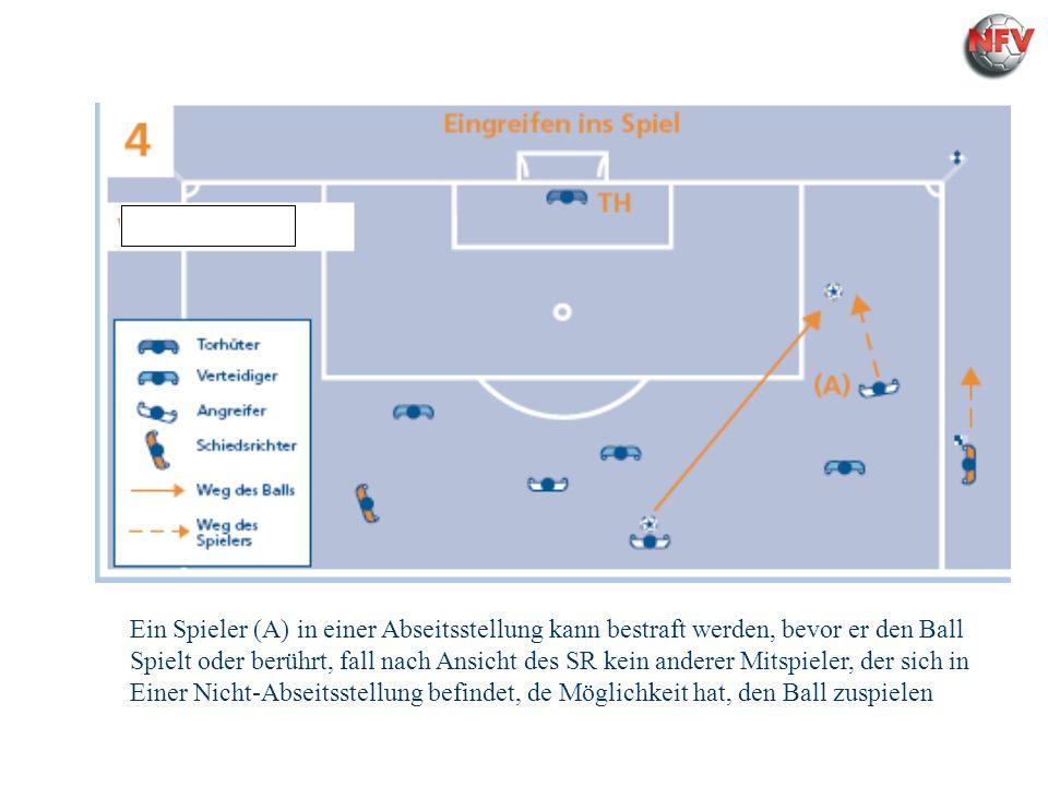 Regel 11 Abseits Ein Spieler (A) in einer Abseitsstellung kann bestraft werden, bevor er den Ball Spielt oder berührt, fall nach Ansicht des SR kein a