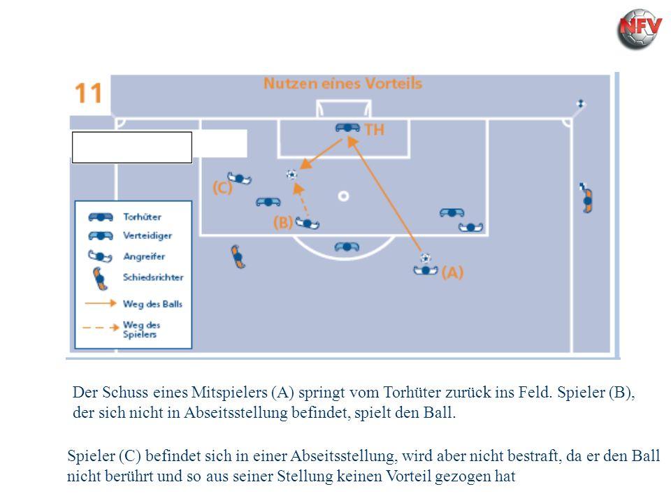 Regel 11 Abseits Der Schuss eines Mitspielers (A) springt vom Torhüter zurück ins Feld. Spieler (B), der sich nicht in Abseitsstellung befindet, spiel