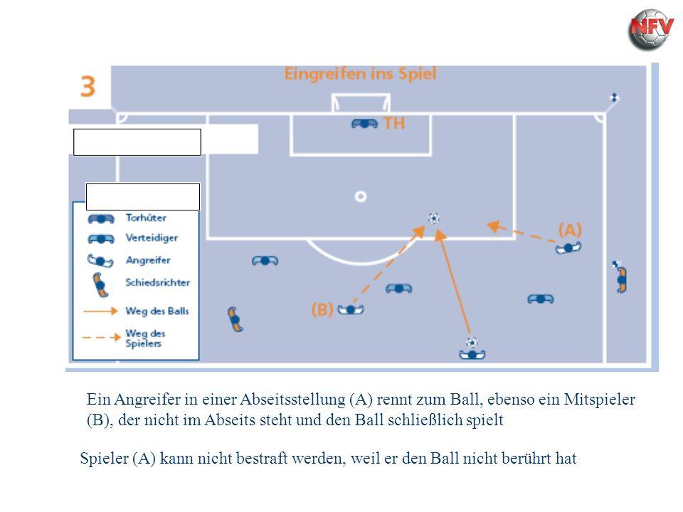 Regel 11 Abseits Ein Angreifer in einer Abseitsstellung (A) rennt zum Ball, ebenso ein Mitspieler (B), der nicht im Abseits steht und den Ball schließ