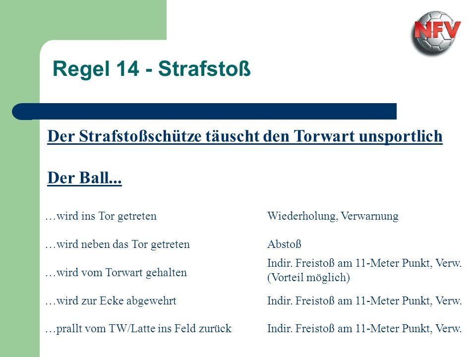 Regel 14 - Strafstoß Der Strafstoßschütze spielt den Ball zurück Indir.