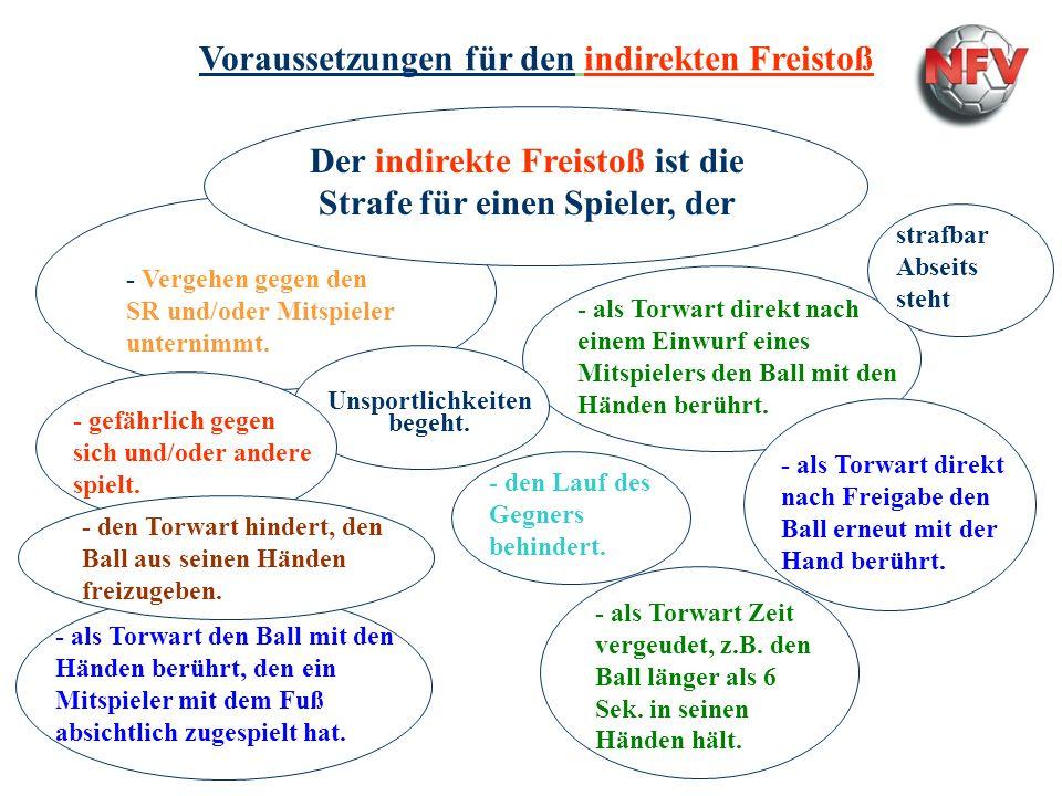 Voraussetzungen für den indirekten Freistoß Der indirekte Freistoß ist die Strafe für einen Spieler, der - als Torwart direkt nach Freigabe den Ball erneut mit der Hand berührt.