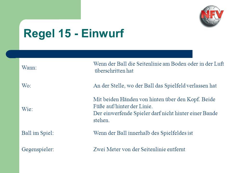 Regel 15 - Einwurf An der Stelle, wo der Ball das Spielfeld verlassen hatWo: Wie: Mit beiden Händen von hinten über den Kopf. Beide Füße auf/hinter de