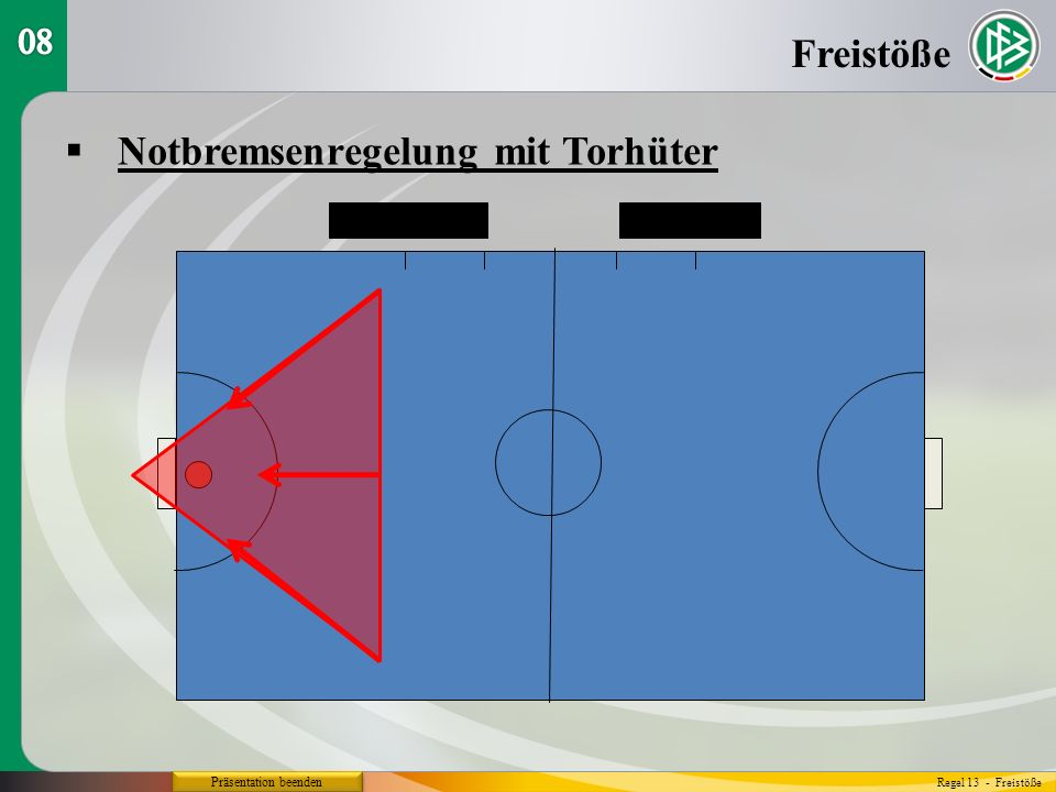 Präsentation beenden Als kumulierte Fouls gelten alle in der Regel 12 aufgelisteten Vergehen (also auch Handspiel), die mit einem direkten Freistoß geahndet werden.