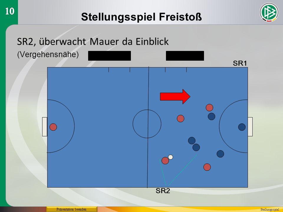SR2, überwacht Mauer da Einblick (Vergehensnähe) Stellungsspiel Freistoß SR2 SR1 Stellungsspiel Präsentation beenden