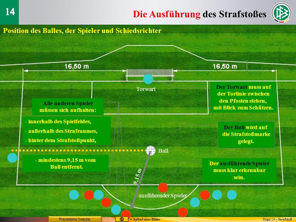 Die Ausführung des Strafstoßes Regel 14 – Strafstoß Alle anderen Spieler müssen sich aufhalten: Position des Balles, der Spieler und Schiedsrichter De
