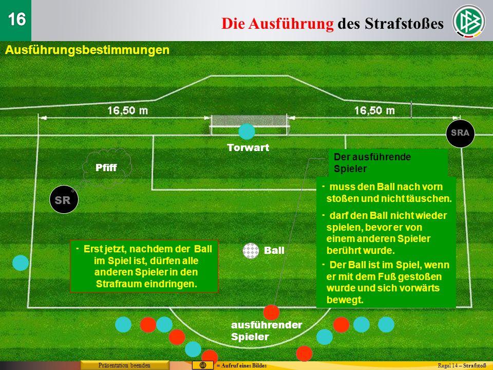 Die Ausführung des Strafstoßes Regel 14 – Strafstoß Ausführungsbestimmungen Torwart Ball ausführender Spieler SR SRA darf den Ball nicht wieder spiele
