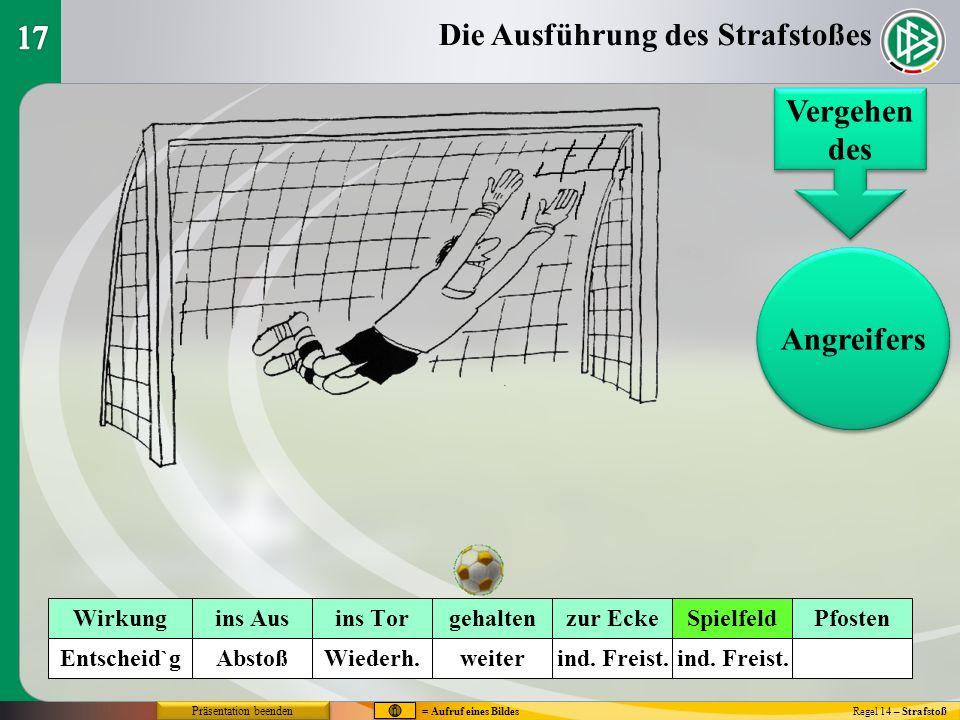 Die Ausführung des Strafstoßes Regel 14 – Strafstoß A - Wirkung ins SpielfeldA - Wirkung ins Spielfeld Wirkungins Ausins Torgehaltenzur EckeSpielfeldP