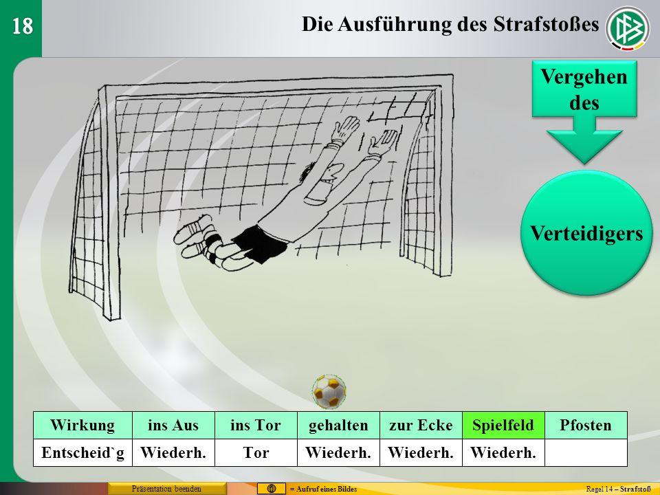 Die Ausführung des Strafstoßes Regel 14 – Strafstoß V - Wirkung ins SpielfeldV - Wirkung ins Spielfeld Wirkungins Ausins Torgehaltenzur EckeSpielfeldP