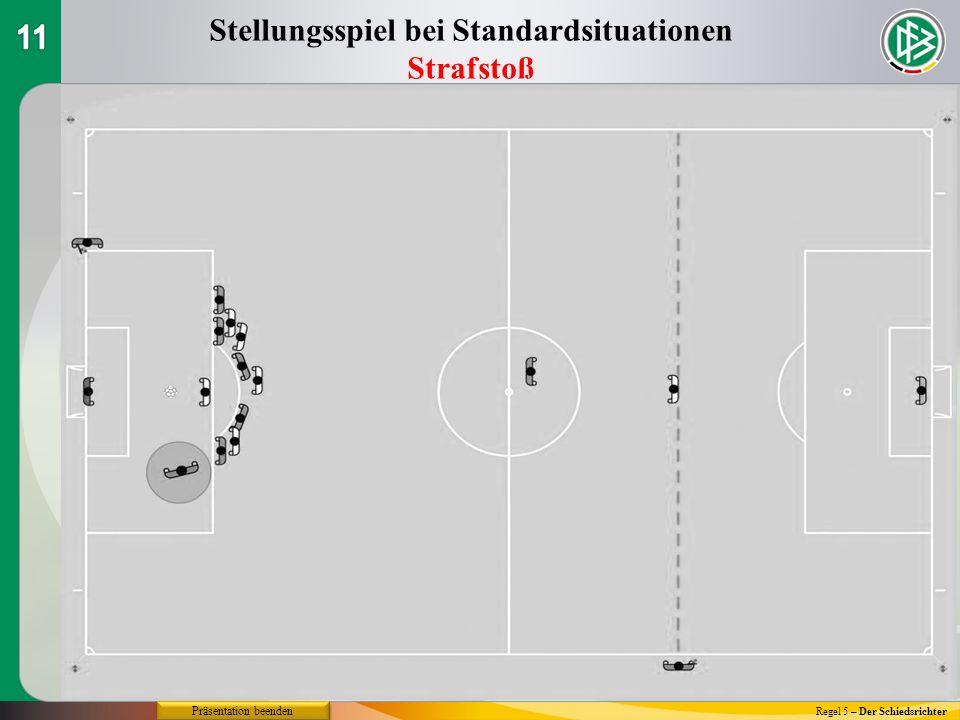 Regel 5 – Der Schiedsrichter Stellungsspiel bei Standardsituationen Strafstoß Präsentation beenden