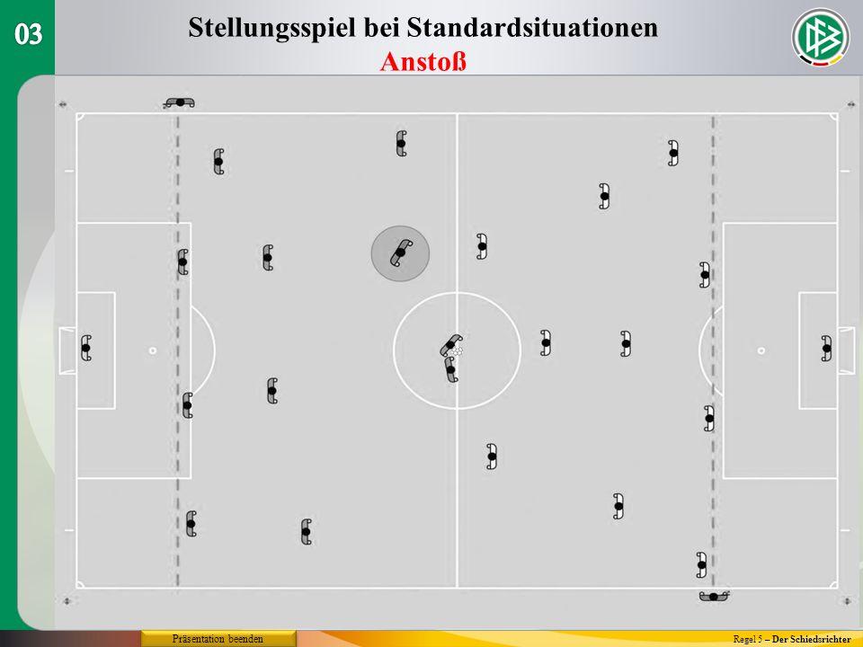 Regel 5 – Der Schiedsrichter Stellungsspiel bei Standardsituationen Anstoß Präsentation beenden