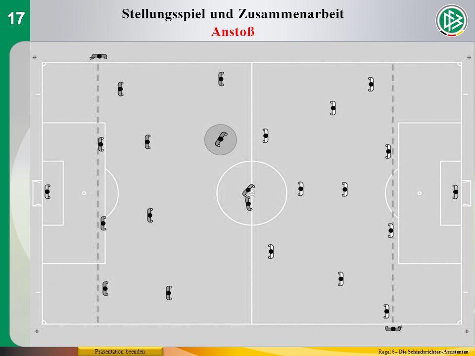 Stellungsspiel und Zusammenarbeit Grundposition während des Spiels Präsentation beenden Regel 6– Die Schiedsrichter-Assistenten