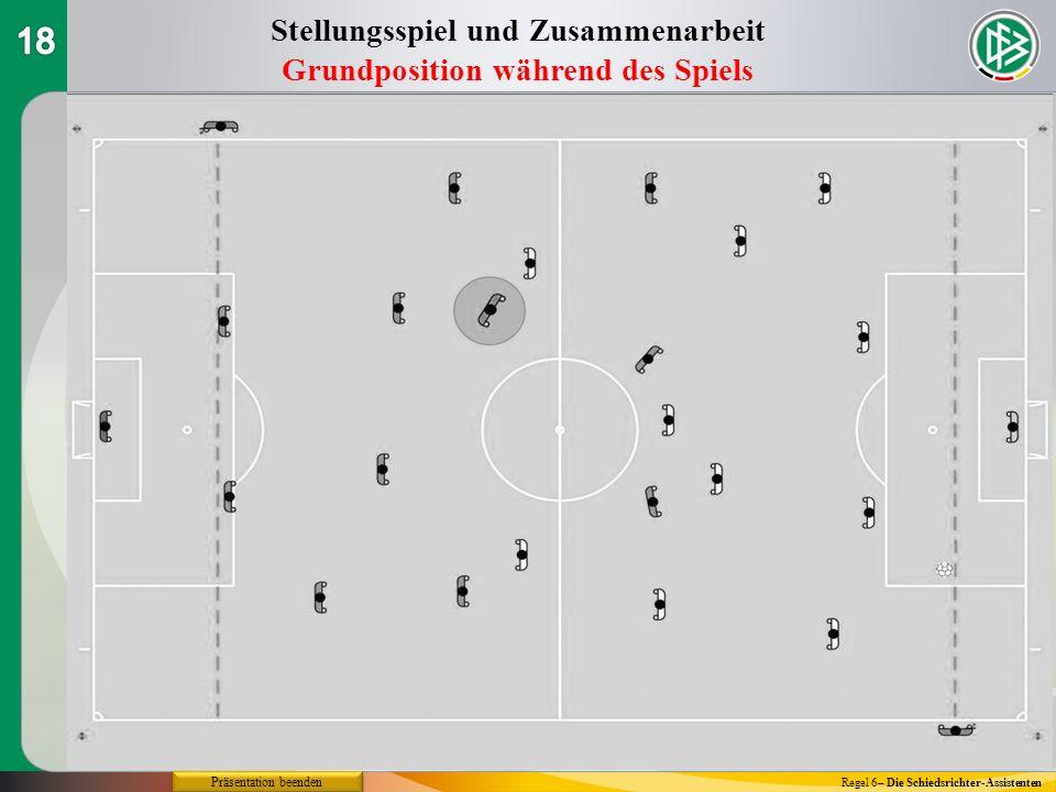 Stellungsspiel und Zusammenarbeit Abstoß Regel 6– Die Schiedsrichter-Assistenten Präsentation beenden