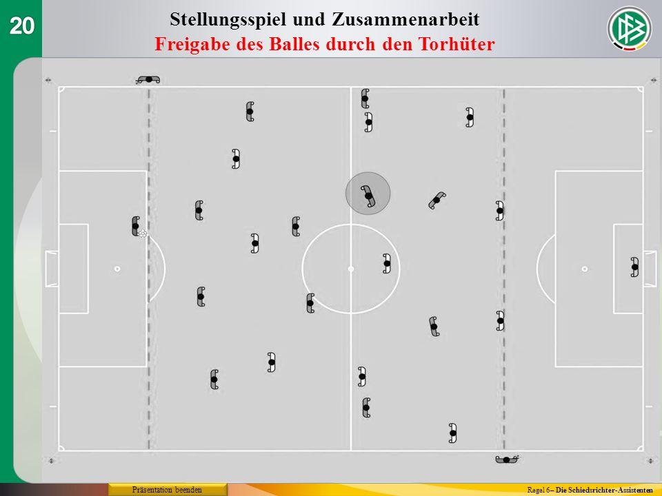 Stellungsspiel und Zusammenarbeit Freigabe des Balles durch den Torhüter Präsentation beenden Regel 6– Die Schiedsrichter-Assistenten