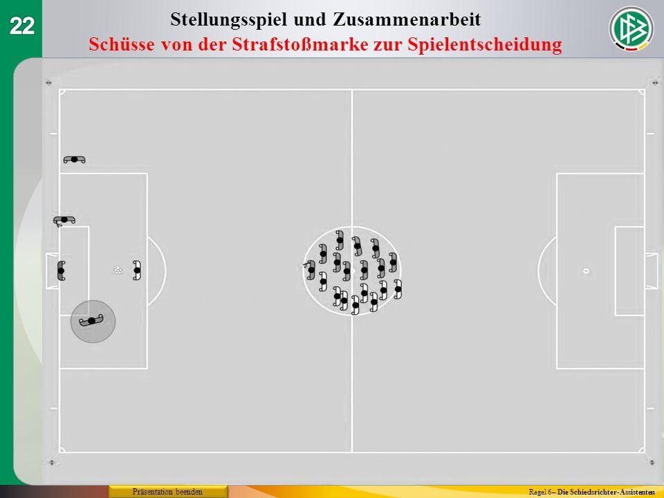 Stellungsspiel und Zusammenarbeit Schüsse von der Strafstoßmarke zur Spielentscheidung Regel 6– Die Schiedsrichter-Assistenten Präsentation beenden