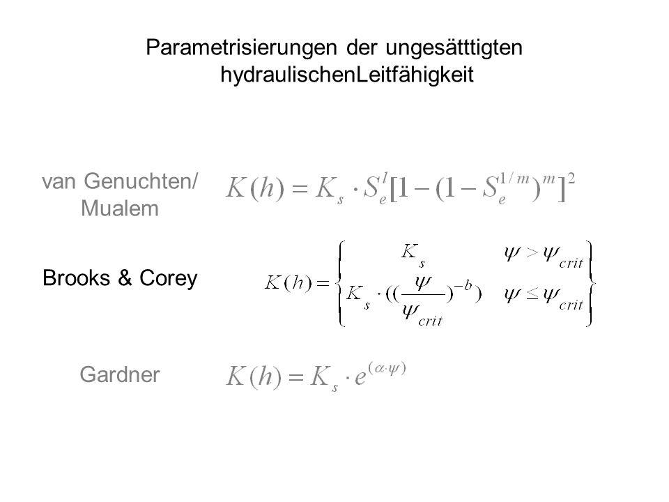 Gardner Brooks & Corey van Genuchten/ Mualem Parametrisierungen der ungesätttigten hydraulischenLeitfähigkeit