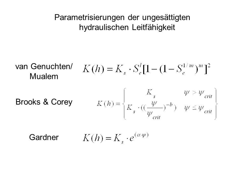 Gardner Brooks & Corey van Genuchten/ Mualem Parametrisierungen der ungesättigten hydraulischen Leitfähigkeit