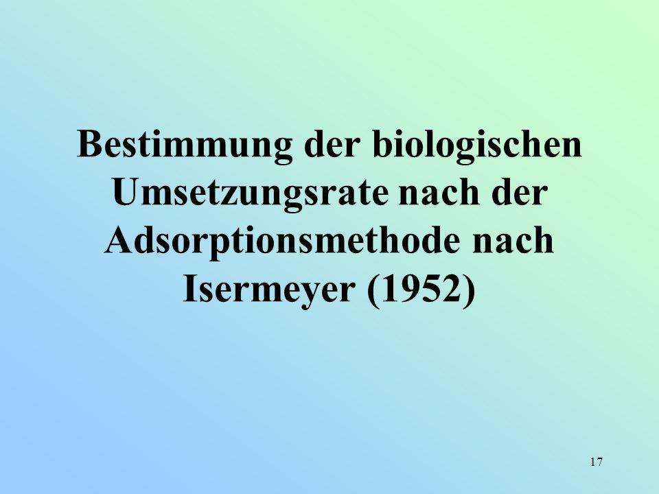 17 Bestimmung der biologischen Umsetzungsrate nach der Adsorptionsmethode nach Isermeyer (1952)