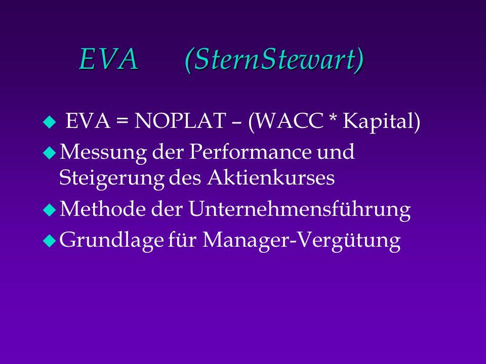 EVA (SternStewart) u EVA = NOPLAT – (WACC * Kapital) u Messung der Performance und Steigerung des Aktienkurses u Methode der Unternehmensführung u Gru