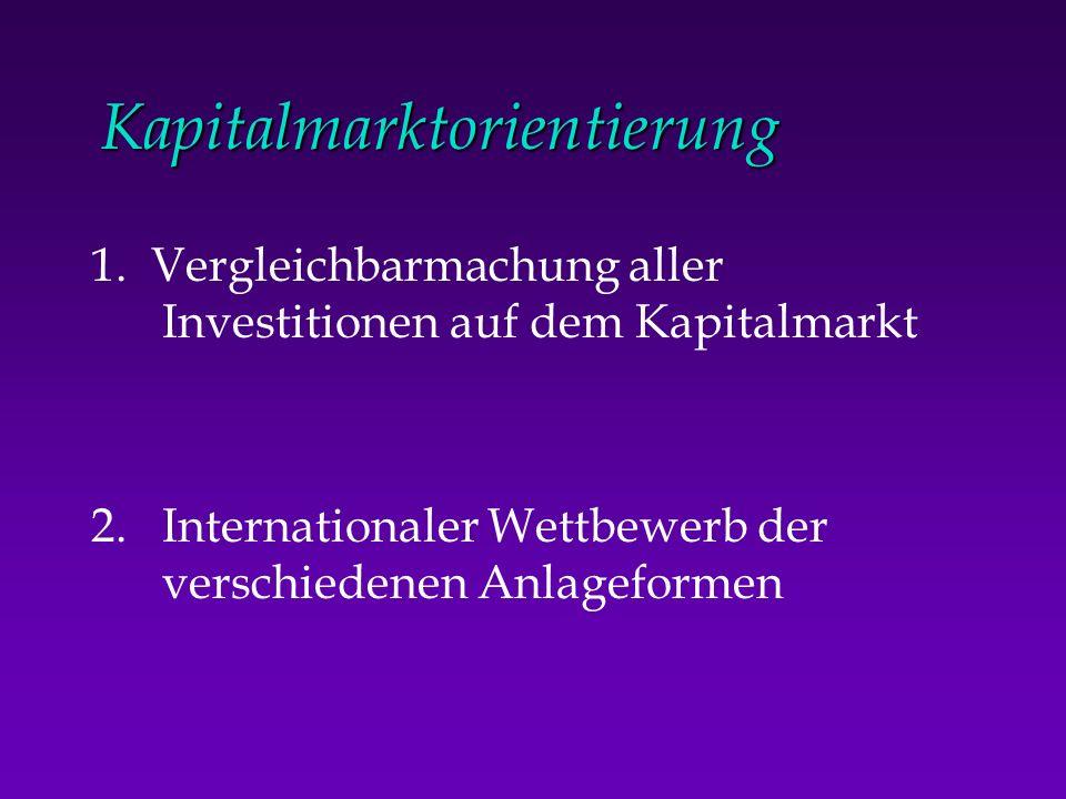Kapitalmarktorientierung 1. Vergleichbarmachung aller Investitionen auf dem Kapitalmarkt 2. Internationaler Wettbewerb der verschiedenen Anlageformen