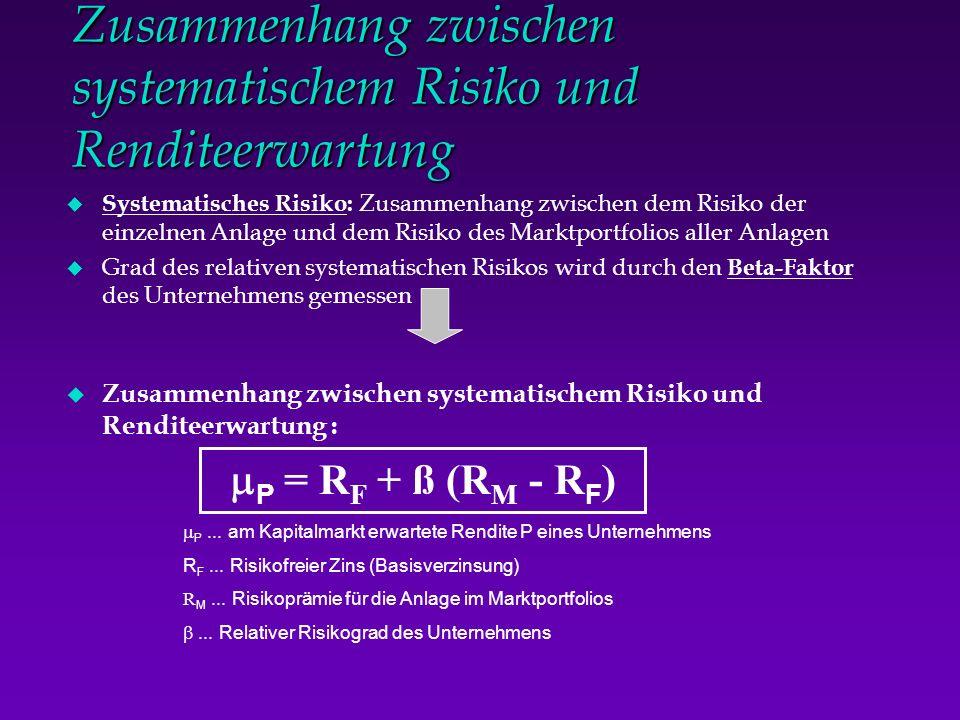 Zusammenhang zwischen systematischem Risiko und Renditeerwartung u Systematisches Risiko: Zusammenhang zwischen dem Risiko der einzelnen Anlage und de