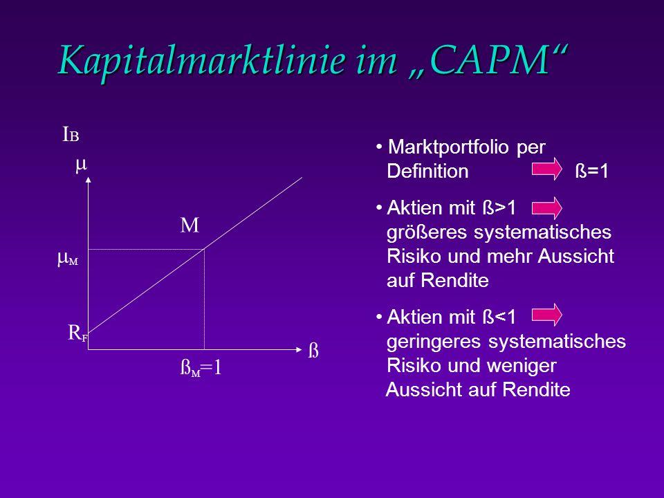 Marktportfolio per Definition ß=1 Aktien mit ß>1 größeres systematisches Risiko und mehr Aussicht auf Rendite Aktien mit ß<1 geringeres systematisches