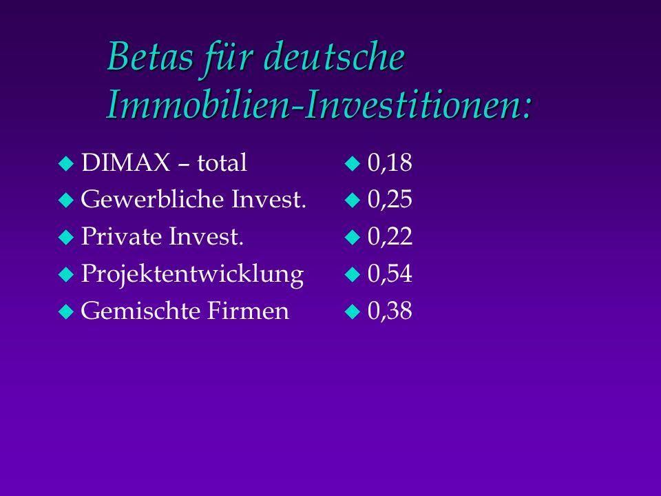 Betas für deutsche Immobilien-Investitionen: u DIMAX – total u Gewerbliche Invest. u Private Invest. u Projektentwicklung u Gemischte Firmen u 0,18 u