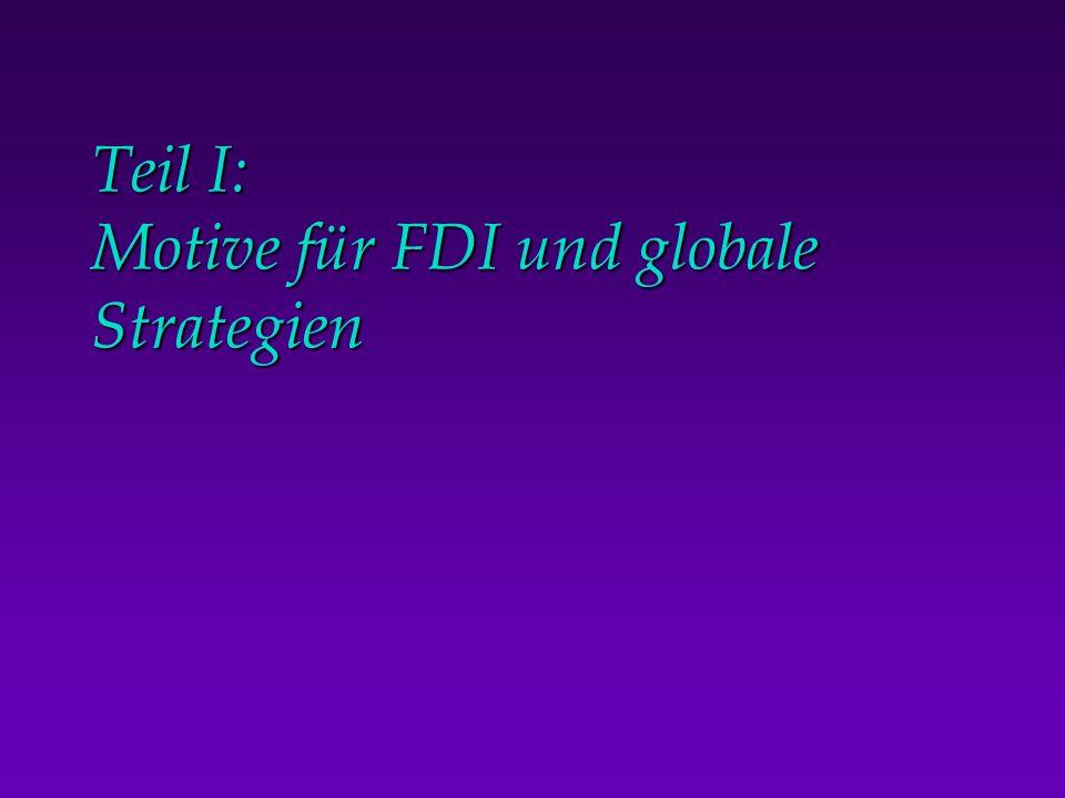 Teil I: Motive für FDI und globale Strategien
