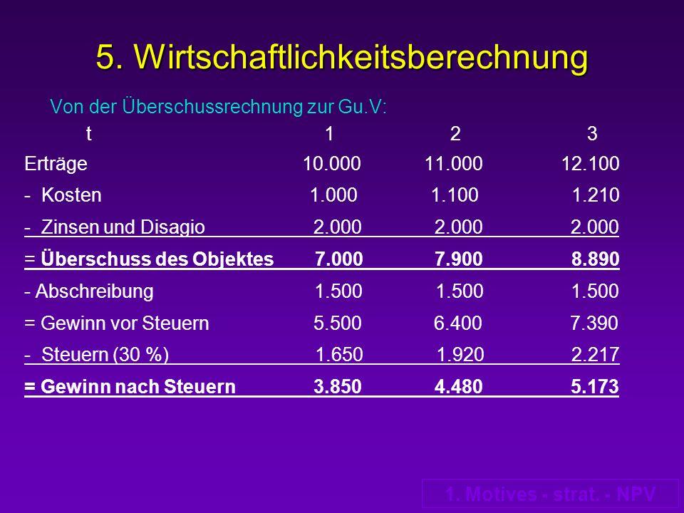 5. Wirtschaftlichkeitsberechnung Von der Überschussrechnung zur Gu.V: t 1 2 3 Erträge 10.000 11.000 12.100 - Kosten 1.000 1.100 1.210 - Zinsen und Dis