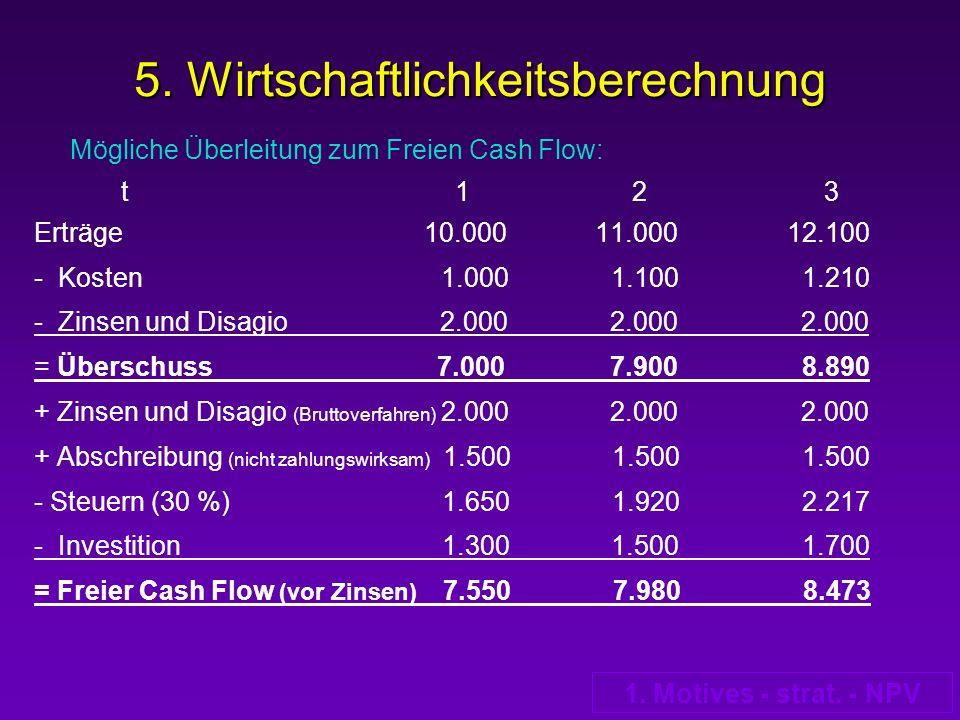 5. Wirtschaftlichkeitsberechnung Mögliche Überleitung zum Freien Cash Flow: t 1 2 3 Erträge 10.000 11.000 12.100 - Kosten 1.000 1.100 1.210 - Zinsen u