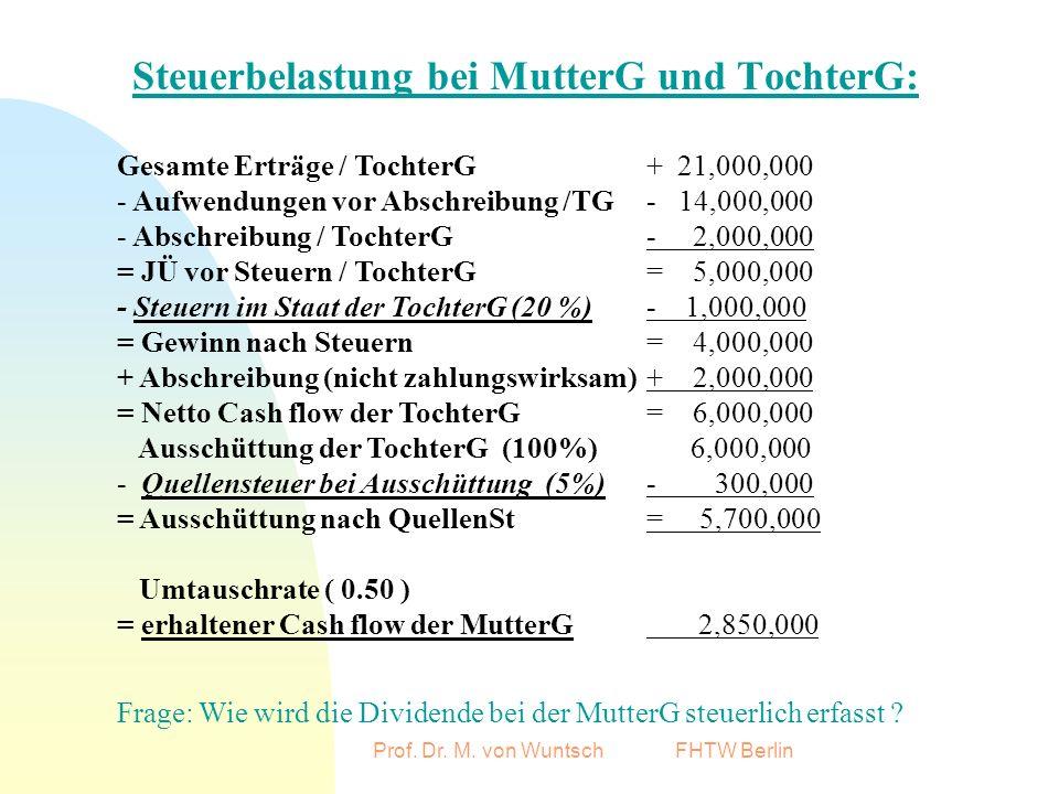 Prof.Dr. M. von Wuntsch FHTW Berlin Struktur von DBA (Bsp.: OECD-MA) Struktur des OECD-MA: 1)Art.