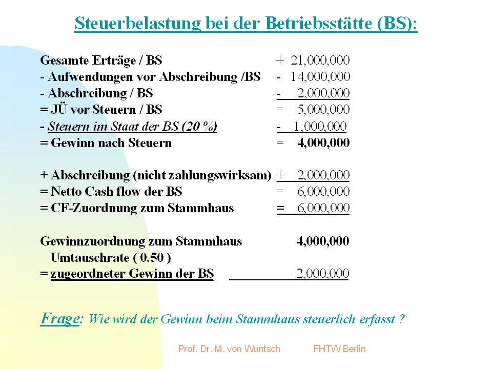 Steuerbelastung bei MutterG und TochterG: Gesamte Erträge / TochterG+ 21,000,000 - Aufwendungen vor Abschreibung /TG- 14,000,000 - Abschreibung / TochterG- 2,000,000 = JÜ vor Steuern / TochterG= 5,000,000 - Steuern im Staat der TochterG (20 %)- 1,000,000 = Gewinn nach Steuern= 4,000,000 + Abschreibung (nicht zahlungswirksam)+ 2,000,000 = Netto Cash flow der TochterG= 6,000,000 Ausschüttung der TochterG 4,000,000 - Quellensteuer bei Ausschüttung (5%)- 200,000 = Ausschüttung nach QuellenSt= 3,800,000 Umtauschrate ( 0.50 ) = erhaltene Dividende bei der MutterG 1,900,000 Frage: Wie wird die Dividende bei der MutterG steuerlich erfasst ?