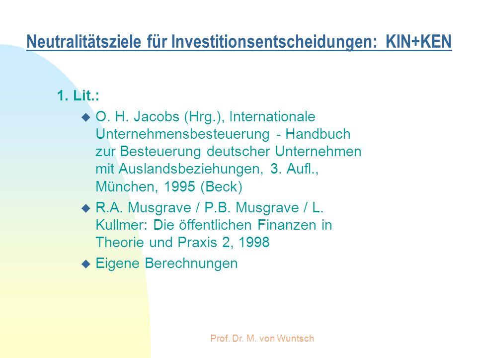 Prof. Dr. M. von Wuntsch Neutralitätsziele für Investitionsentscheidungen: KIN+KEN 1. Lit.: u O. H. Jacobs (Hrg.), Internationale Unternehmensbesteuer