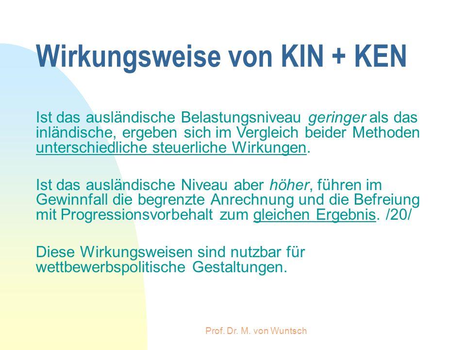 Prof. Dr. M. von Wuntsch Wirkungsweise von KIN + KEN Ist das ausländische Belastungsniveau geringer als das inländische, ergeben sich im Vergleich bei