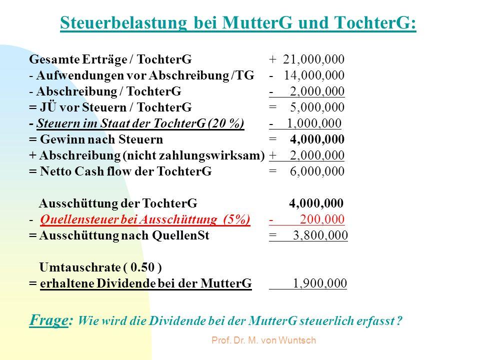 Steuerbelastung bei MutterG und TochterG: Gesamte Erträge / TochterG+ 21,000,000 - Aufwendungen vor Abschreibung /TG- 14,000,000 - Abschreibung / Toch