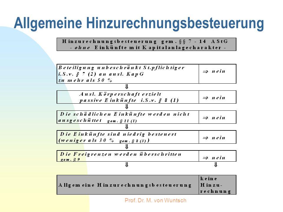 Prof. Dr. M. von Wuntsch Allgemeine Hinzurechnungsbesteuerung