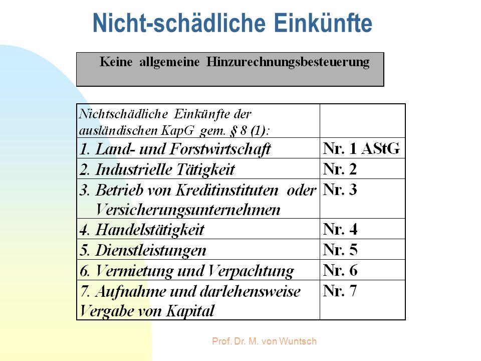 Prof. Dr. M. von Wuntsch Nicht-schädliche Einkünfte