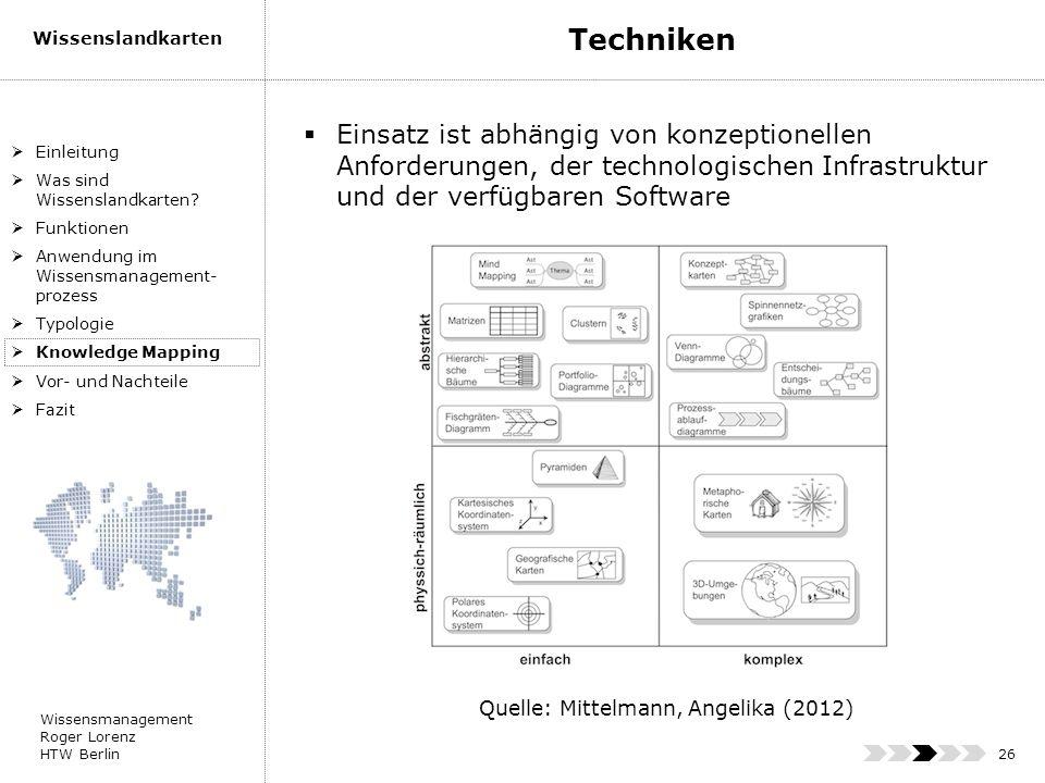 Wissensmanagement Roger Lorenz HTW Berlin Wissenslandkarten 26 Einleitung Was sind Wissenslandkarten? Funktionen Anwendung im Wissensmanagement- proze