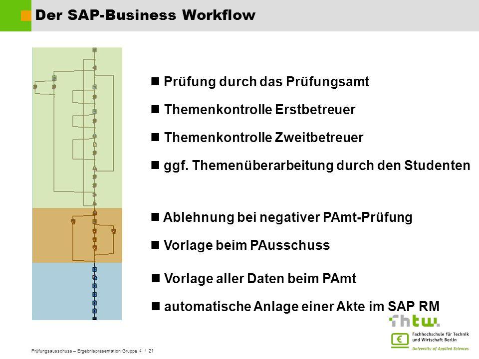 Prüfungsausschuss – Ergebnispräsentation Gruppe 4 / 21 Der SAP-Business Workflow Prüfung durch das Prüfungsamt Themenkontrolle Erstbetreuer Themenkont