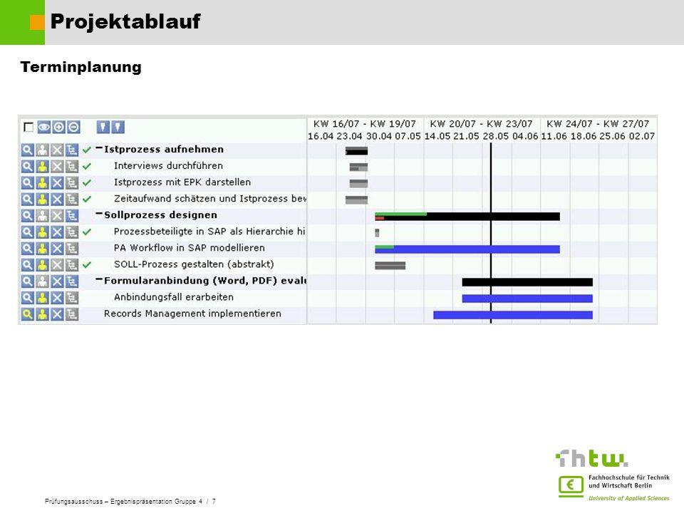 Prüfungsausschuss – Ergebnispräsentation Gruppe 4 / 7 Projektablauf Terminplanung